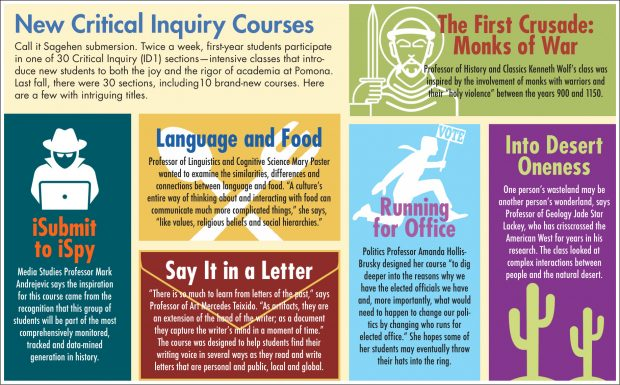 Critical Inquiry Textgraphic