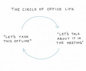 """The circle of office life: """"Let's take this offline"""", """"Let's talk about it in the meeting"""""""